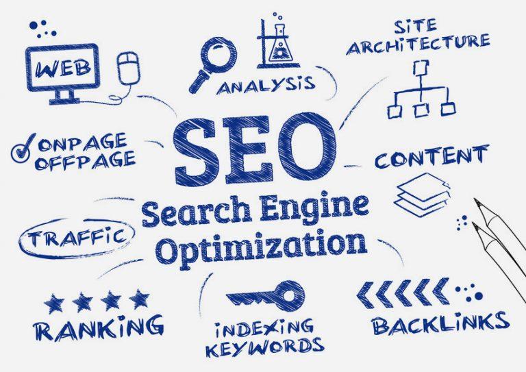 Suchmaschinen Optimierung - On Page und OffPage